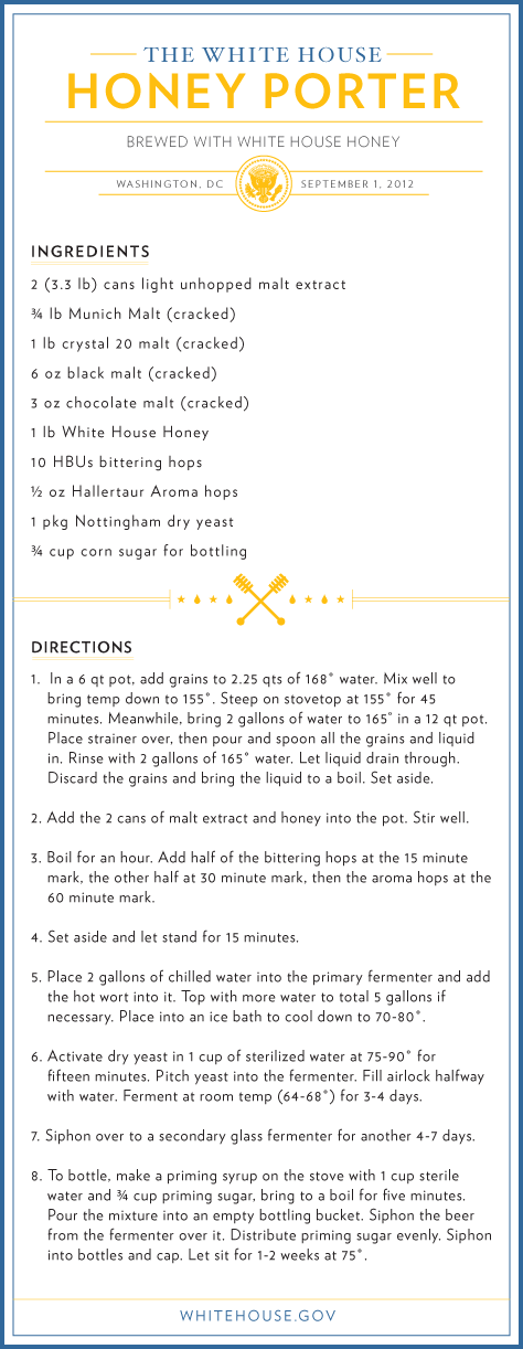 White House Honey Porter Recipe